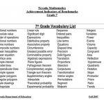 6Th Grade Vocabulary Worksheet Algebra Vocabulary Worksheet New | Free Printable 7Th Grade Vocabulary Worksheets