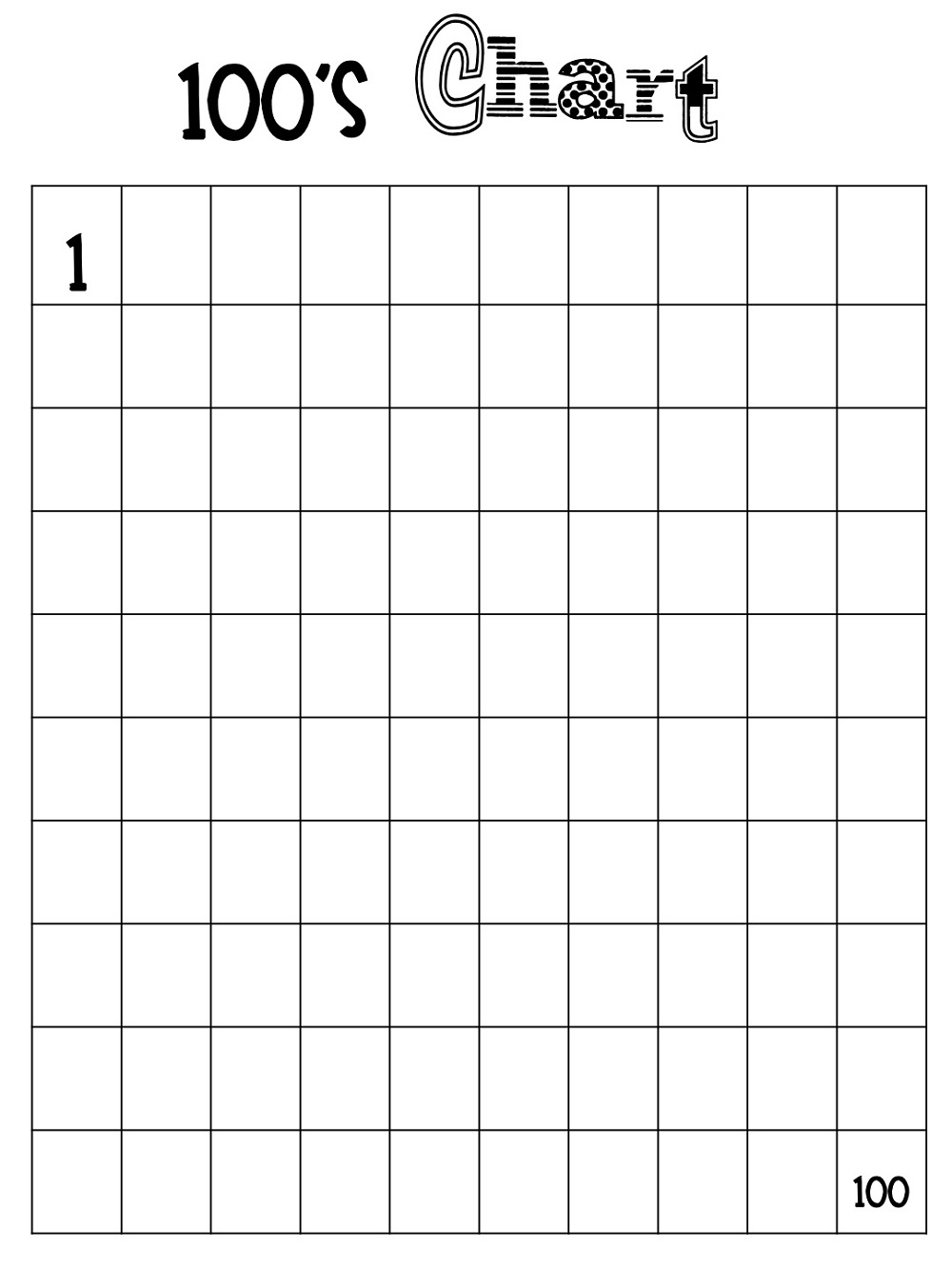 Blank Number Chart 1-100 Worksheets | Kiddo Shelter | Free Printable Blank 100 Chart Worksheets