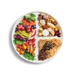 Canada's Food Guide Resources   Canada.ca | Canada Food Guide Printable Worksheets