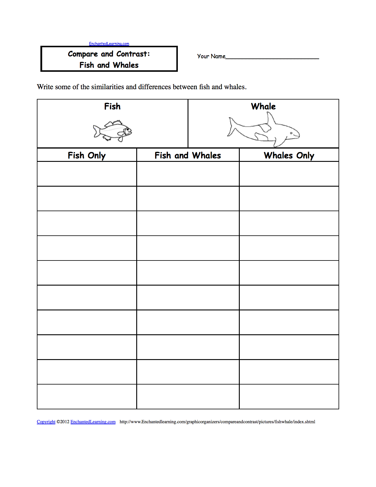 Compare And Contrast Graphic Organizers - Enchantedlearning | Printable Compare And Contrast Worksheets