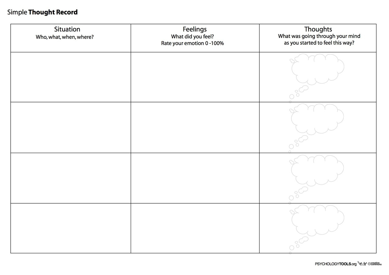 Creative Clinical Social Worker: Downloadable Cognitive Behavioral | Cbt Printable Worksheets