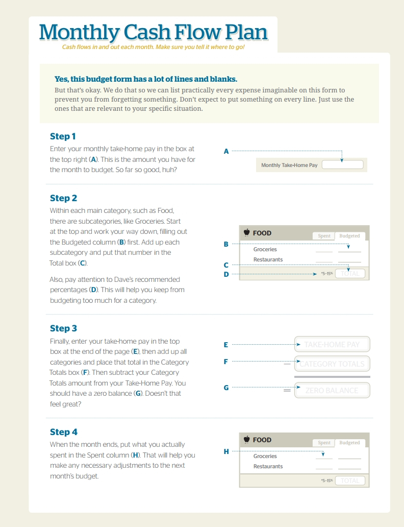 Dave Ramsey Budget Forms Template: Free Download, Create, Fill | Dave Ramsey Printable Budget Worksheet