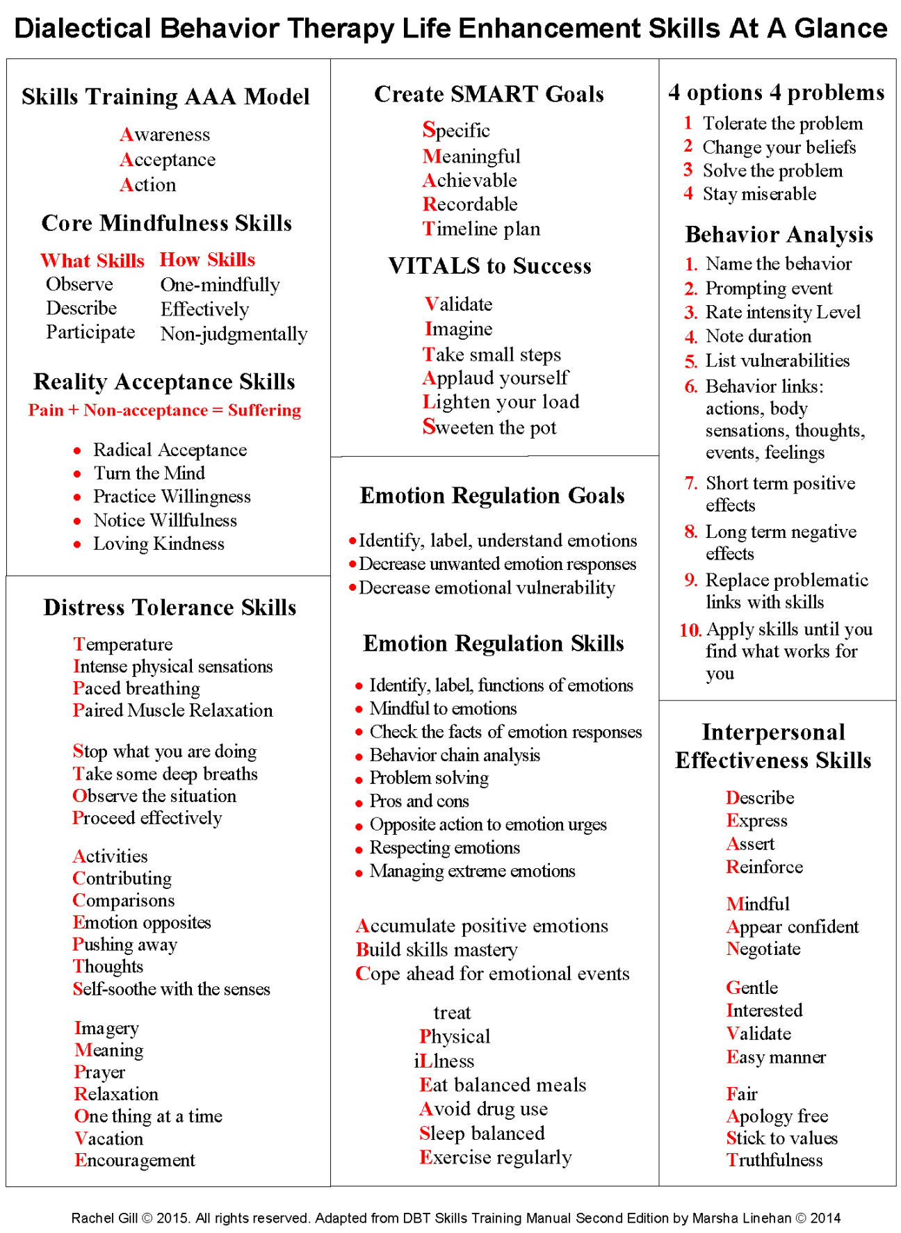 Dbt Handouts & Worksheets | Dbt Peer Connections | Self Study - Free | Free Printable Coping Skills Worksheets For Adults
