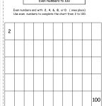 Even And Odd Numbers Worksheets | Odd And Even Printable Worksheets