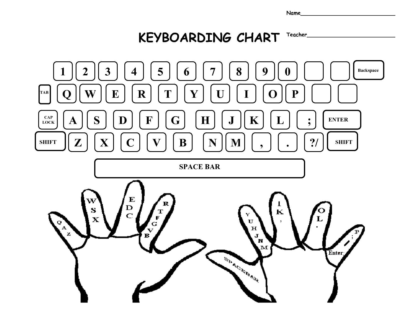 Finger Chart Typing Keyboard And | Middle School Joys | Keyboard | Blank Keyboard Worksheet Printable