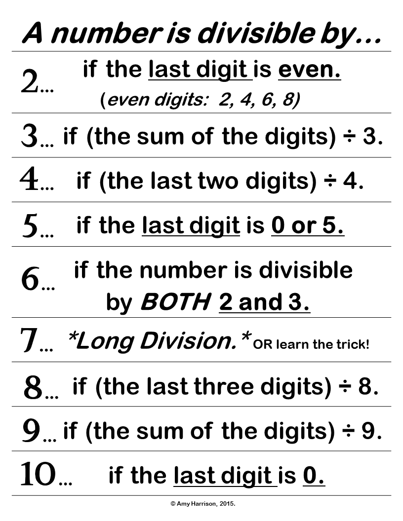 Free Divisibility Rules Poster Or Handout.   Tpt Free Lessons   Divisibility Worksheets Printable