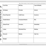 Free Download   Vocabulary For Financial Literacy | 7Th Grade Math | Free Printable 7Th Grade Vocabulary Worksheets