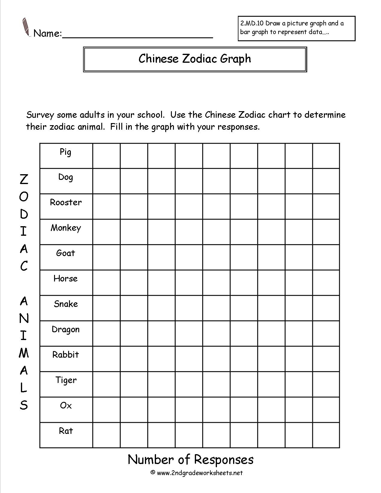 Free Reading And Creating Bar Graph Worksheets | Blank Bar Graph Printable Worksheets