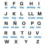 Free Spanish Printables. Free English Printables. | Learn To Speak | Free Printable Spanish Alphabet Worksheets