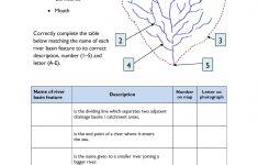 River Worksheets Printables