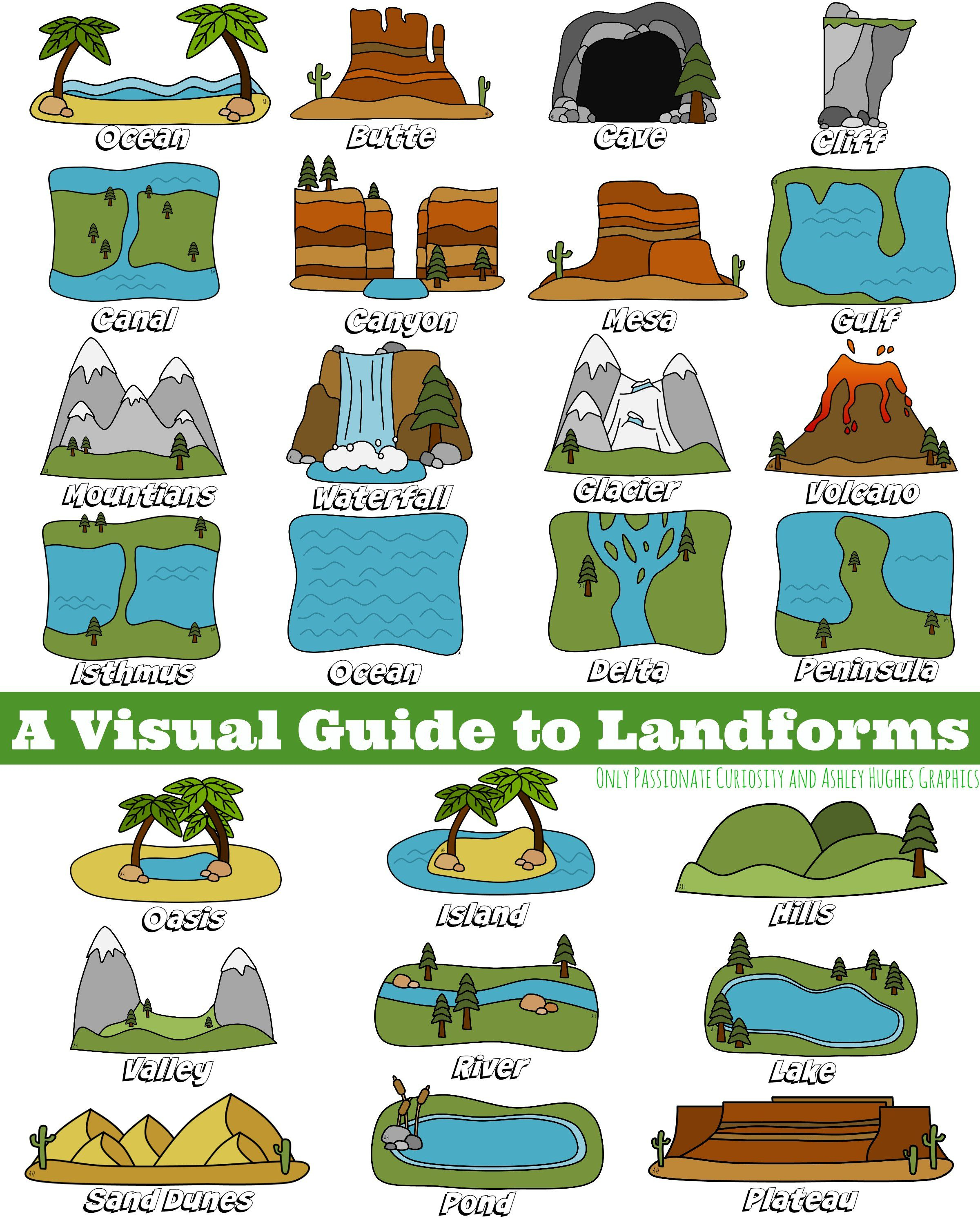 Landforms Visual Guide | Science Experiments For The Kids 2 | Free Printable Landform Worksheets
