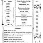 Mcgraw Hill Wonders Third Grade Resources And Printouts | 3Rd Grade English Worksheets Printable