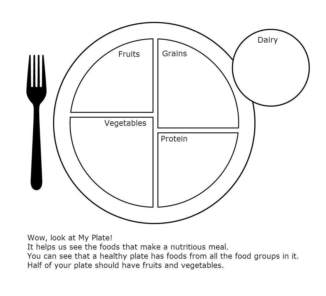My Plate Worksheet For Health   Dmproject   Group Meals, Preschool   Choose My Plate Printable Worksheets