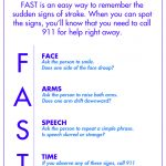 Our Blog   Aphasia Is The Loss Of Speech, Not Intellect   Tha Group   Printable Aphasia Worksheets