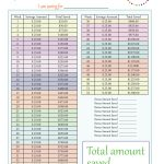 Paying Off Debt Worksheets | Debt Worksheet Printable