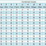 Pdf – Fresh Korean | Printable Korean Language Worksheets