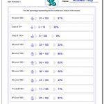 Percentages | Printable Percentage Worksheets