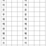 Pinerika J On Korean | Korean Language Learning, Korean Alphabet | Printable Korean Language Worksheets