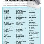 Prescription Abbreviations Decoded   Common Sig Codes Used In | Printable Pharmacy Technician Math Worksheets