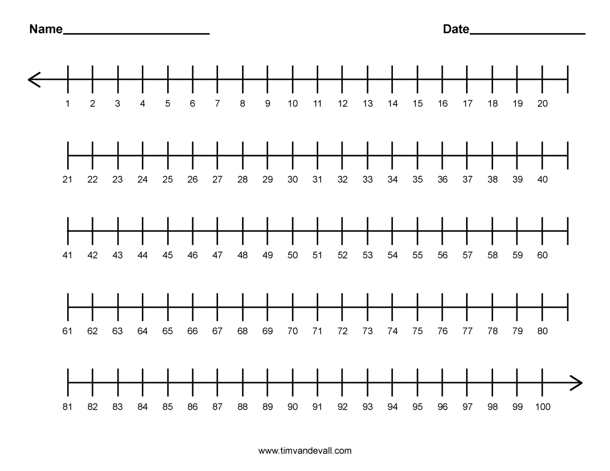 Printable 1-100 Number Line For Kids And Students | Free Printable Number Line Worksheets