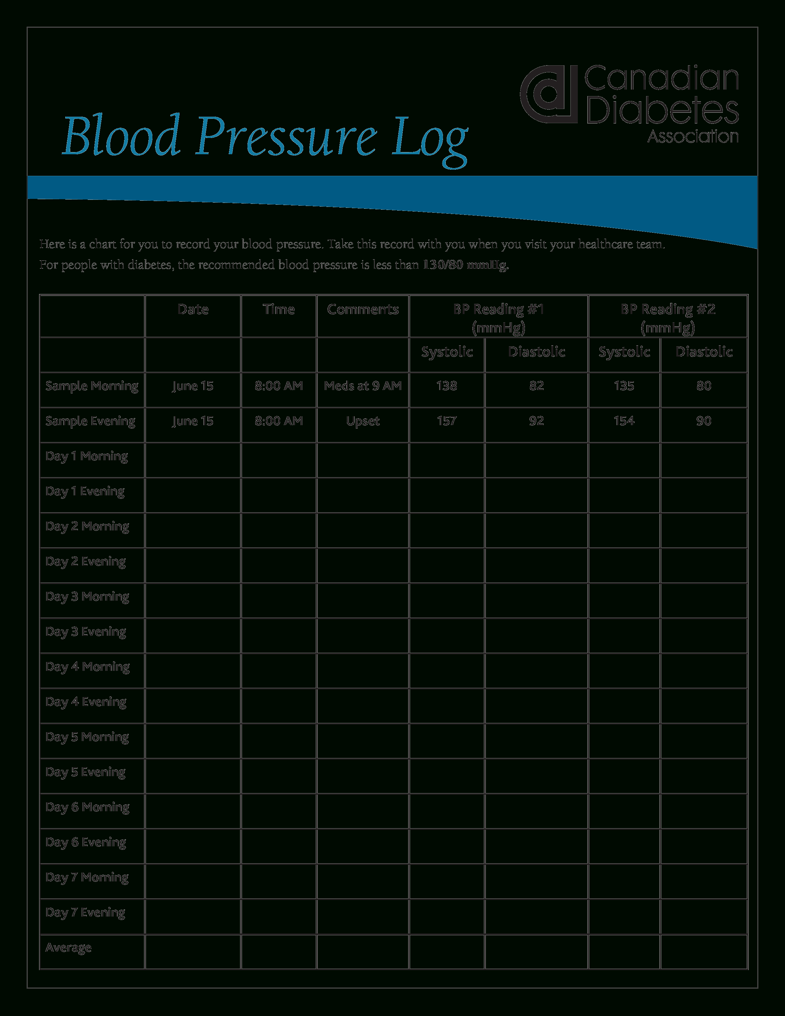 Printable Blood Pressure Log - How To Create A Blood Pressure Log | Blood Pressure Worksheets Printable