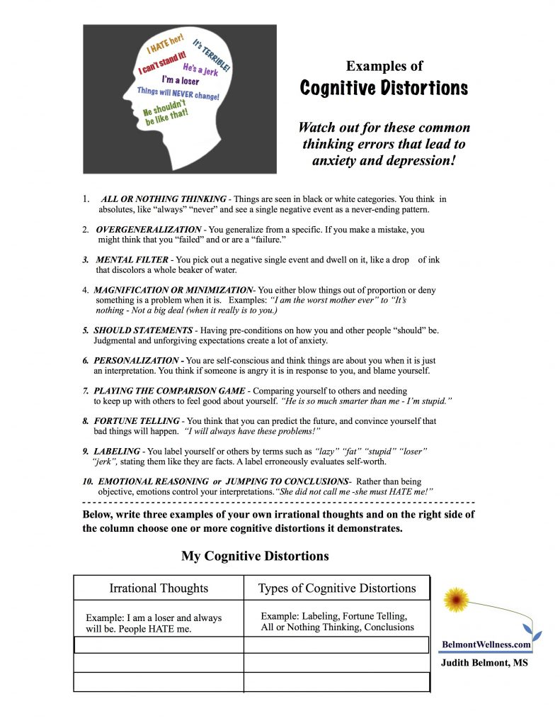 Psychoeducational Handouts, Quizzes And Group Activities ...