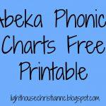Resources | Homeschool | Homeschool Kindergarten, Abeka Homeschool | Abeka Printable Worksheets
