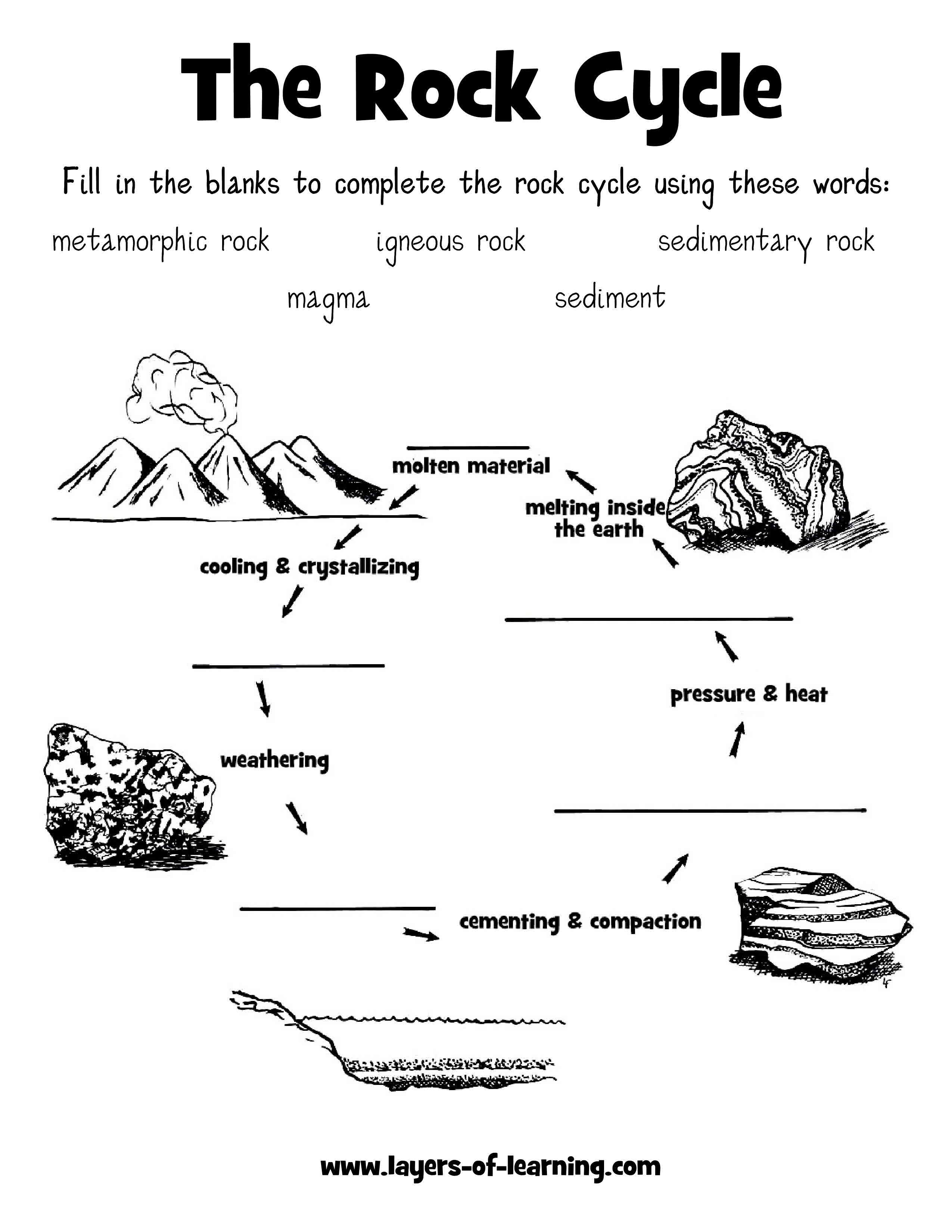 Rock Cycle Worksheet - Layers Of Learning   Science   Rock Cycle   Rock Cycle Worksheets Free Printable