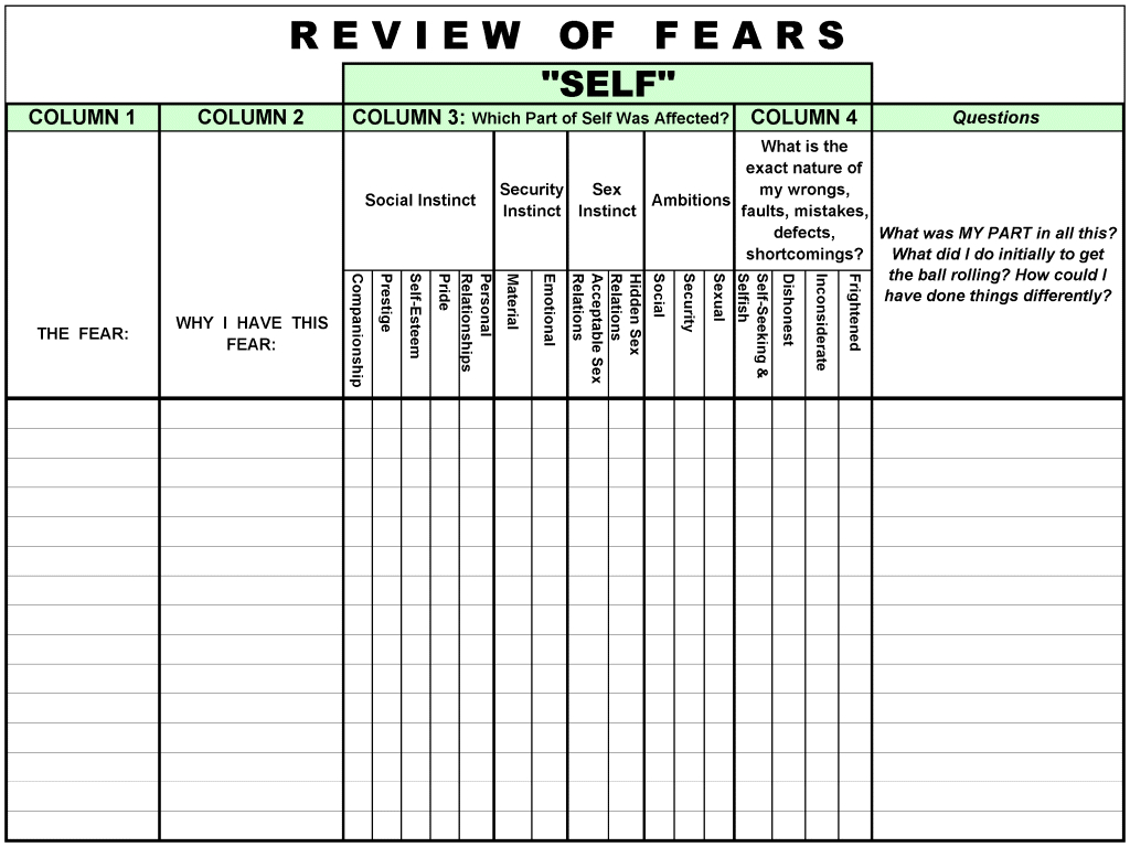 Step Checklist Template Samples Review Of Our Fears Worksheet | Printable Aa Step Worksheets