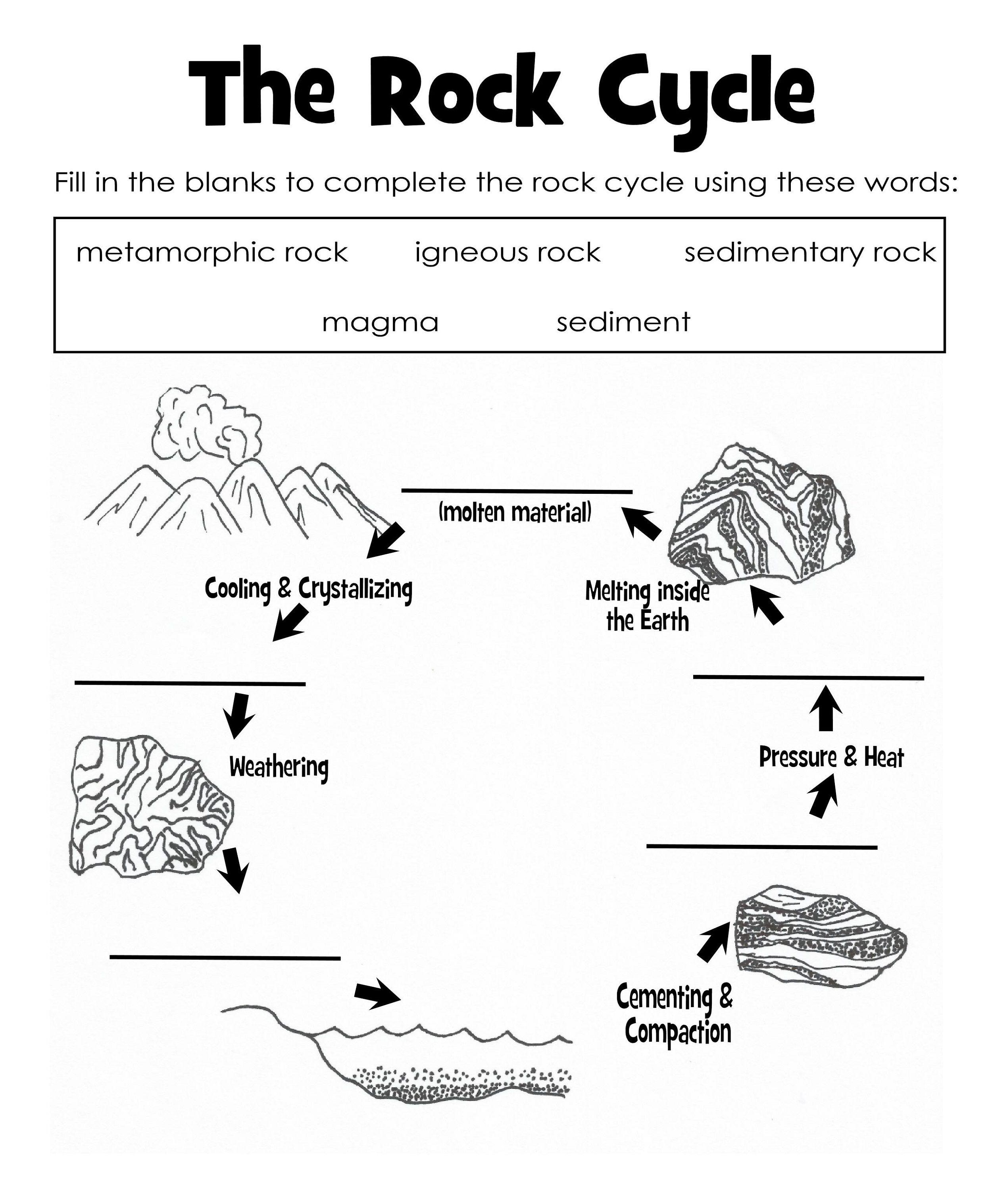 The Rock Cycle Diagram Worksheet Label   Science Printable For Kids   Rock Cycle Worksheets Free Printable