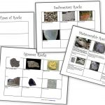 The Three Types Of Rocks  Our Activities And A Free Worksheet Packet | Rock Cycle Worksheets Free Printable