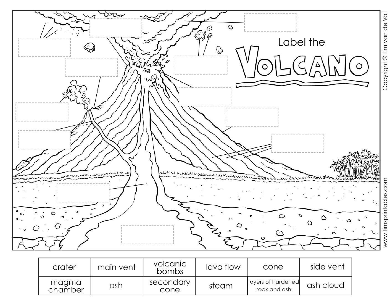 Volcano Parts Worksheet For Kids - Tim's Printables | Printable Volcano Worksheets