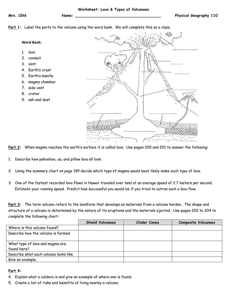 Worksheet - Lava & Types Of Volcanoes | Printable Volcano Worksheets