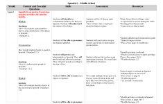Free Printable Spanish Worksheets For Beginners