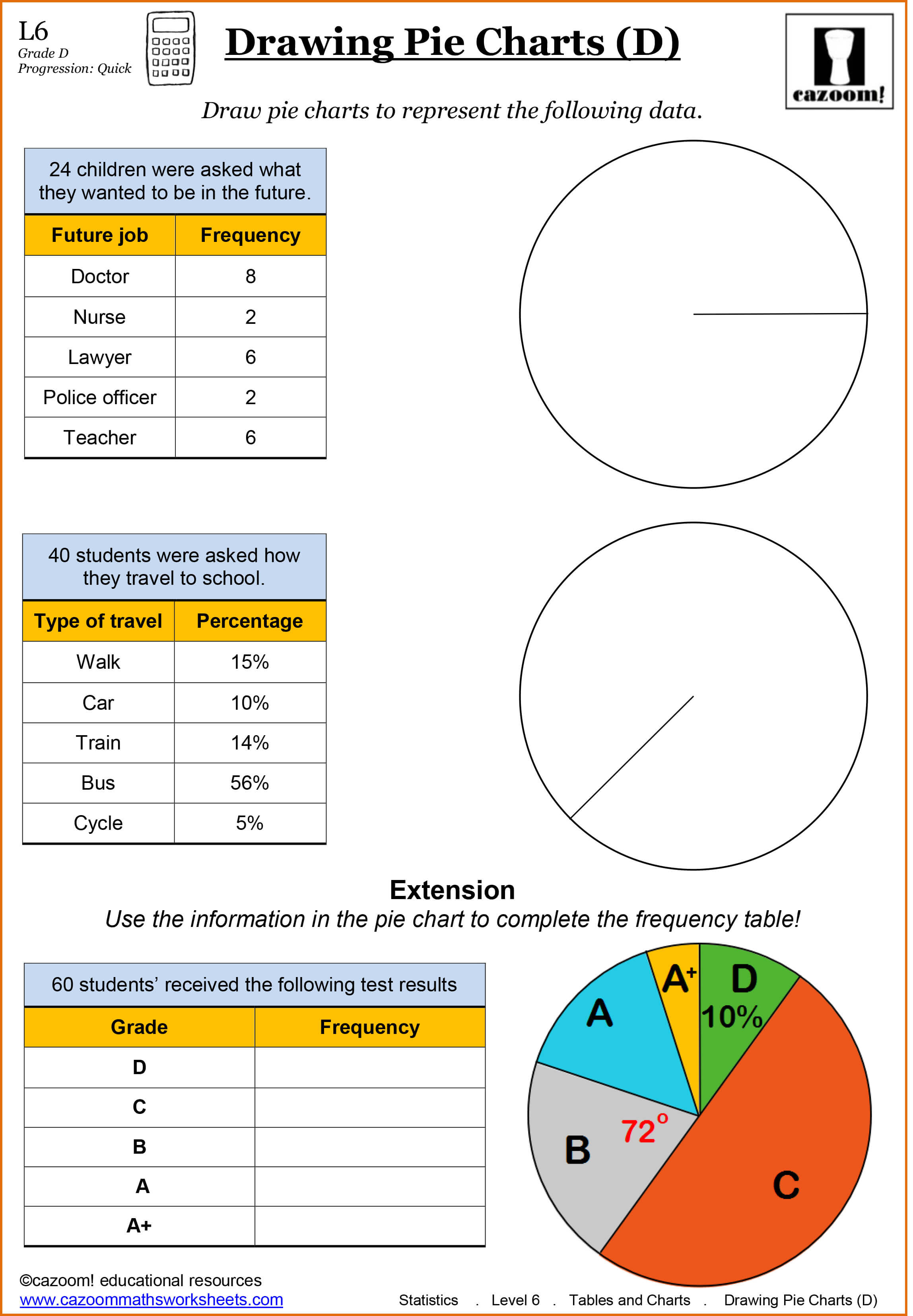 Year 10 Maths Worksheets | Printable Pdf Worksheets | Free Printable Pie Graph Worksheets